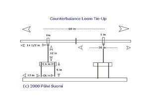 Counter Balance Loom Tie-up Diagram