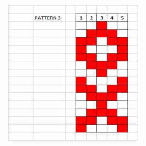 Sunna 5 Pattern